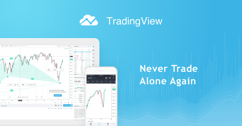 TradingView-Marketstock